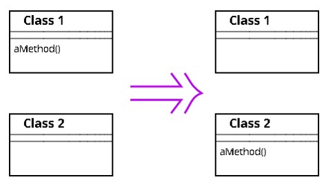 Move Method2