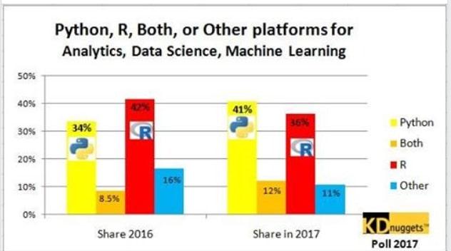 machine learning-11