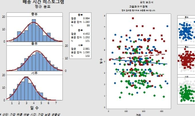 machine learning-2