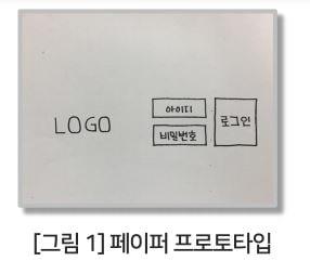 software ui ux design14